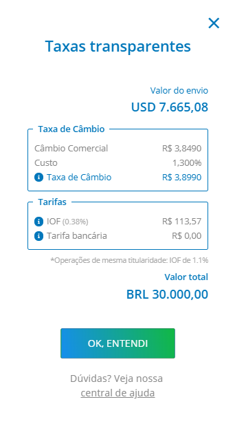 As taxas da Remessa Online