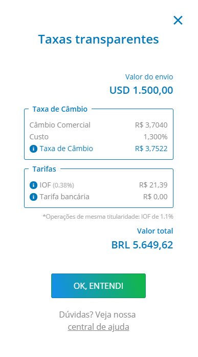 Apresentação das taxas da Remessa Online