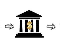 transferência bancária internacional