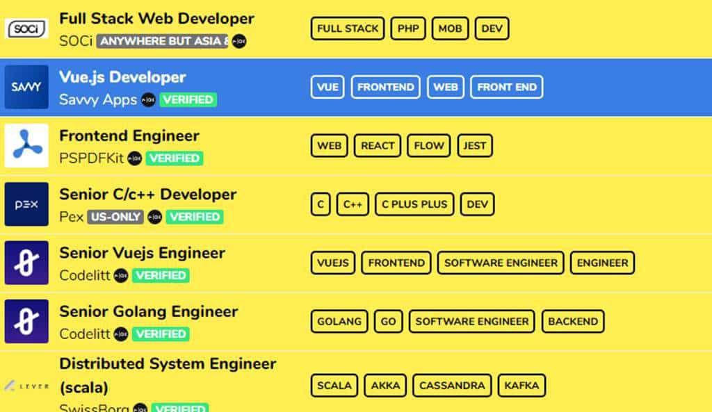 Remote OK Vagas 1 1024x593 - Trabalho Freelancer no Exterior: Conheça os principais sites!
