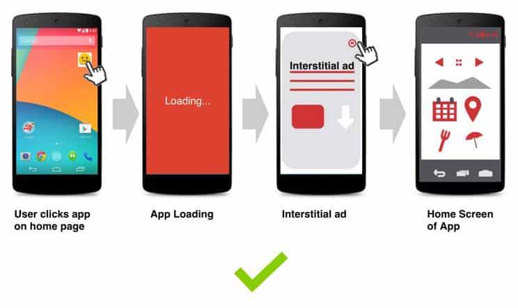 Anúncios intersticiais  são recomendados pelo Google