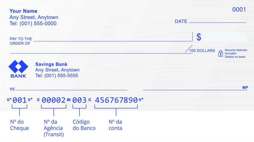 Exemplo de folha de cheque canadense com destaque para onde encontrar o transit number e o código do banco.
