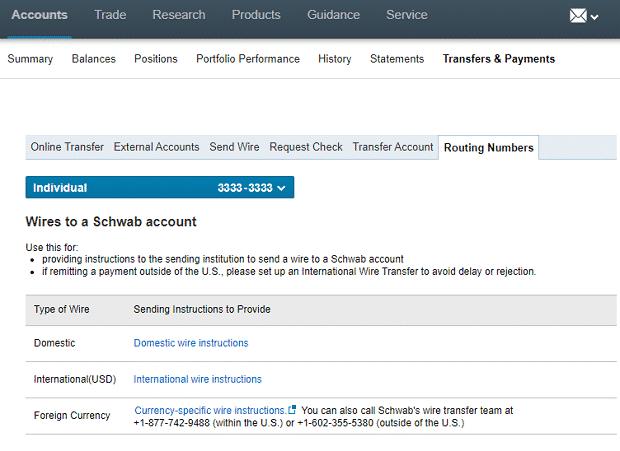 Charles Schwab tela inicial - Como abrir uma conta na corretora Charles Schwab