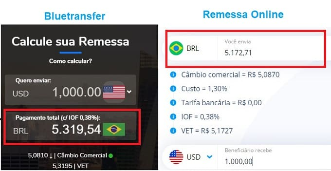 Nesta comparação simples, podemos perceber que a Remessa Online é mais barata do que a Bluetransfer. Você pode fazer outras comparações nos simuladores de ambas as plataformas.